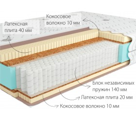 Матрас Кондор Sidney 3 Multi